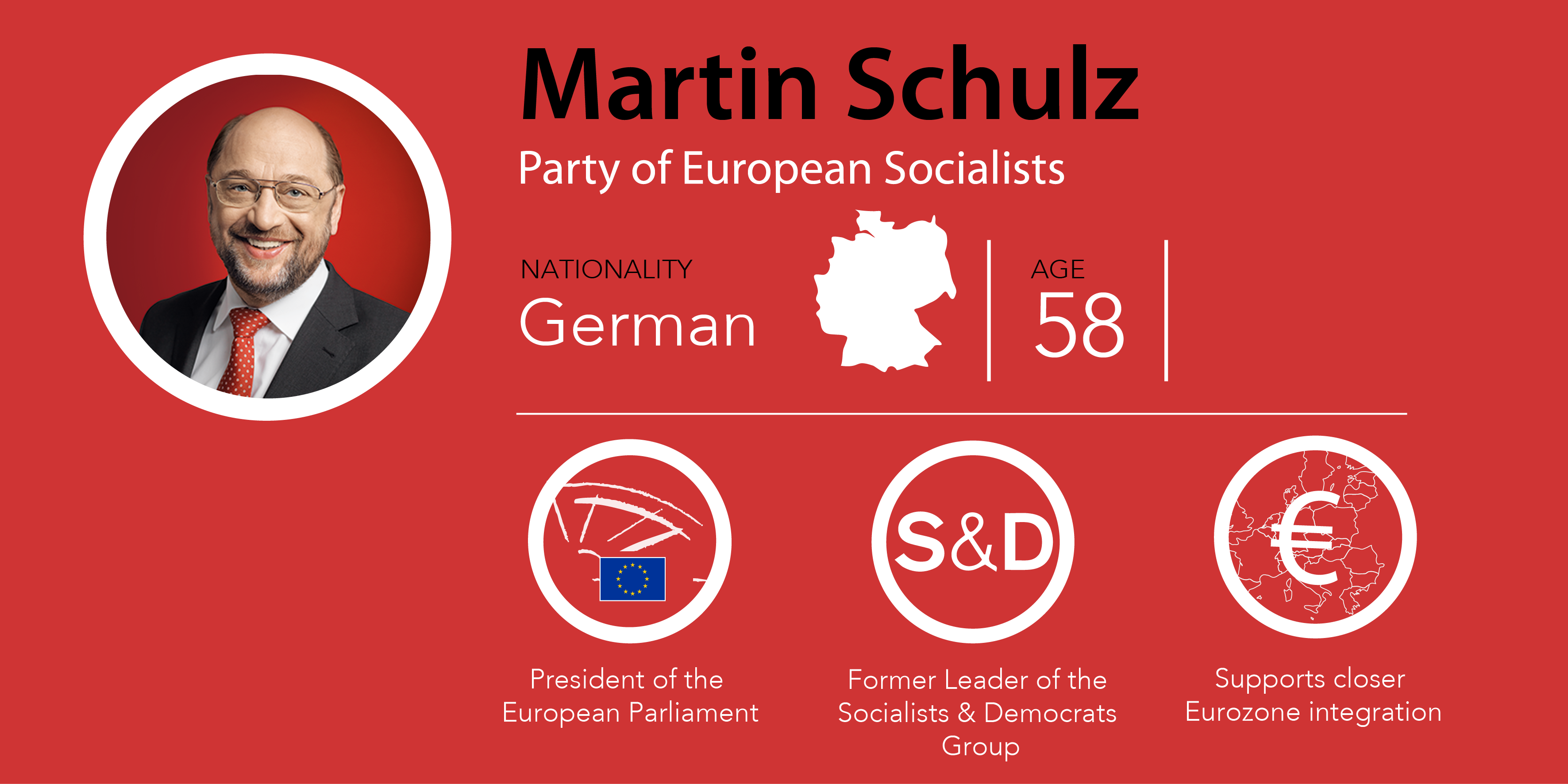 Who Is Martin Schulz Debating Europe