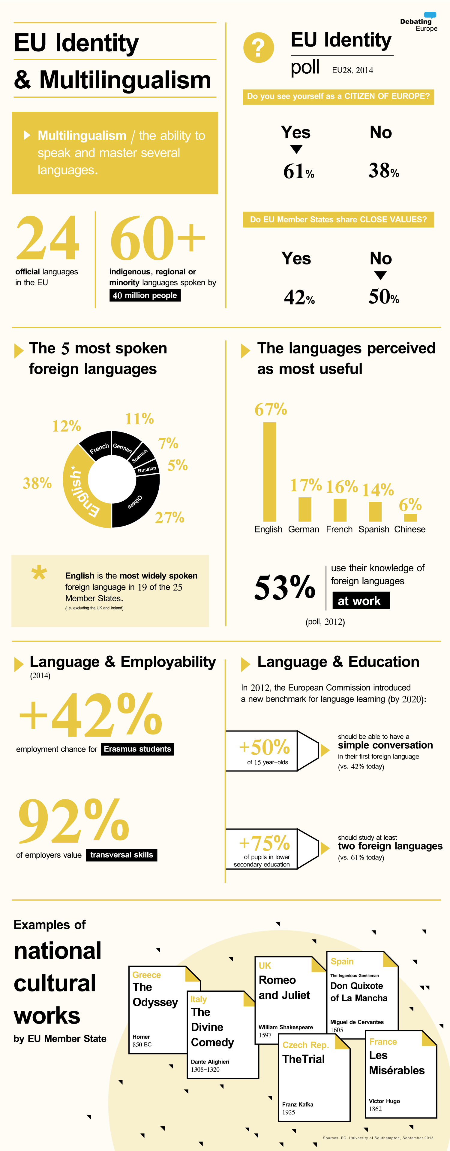 EU-Identity-and-multilingualism-2