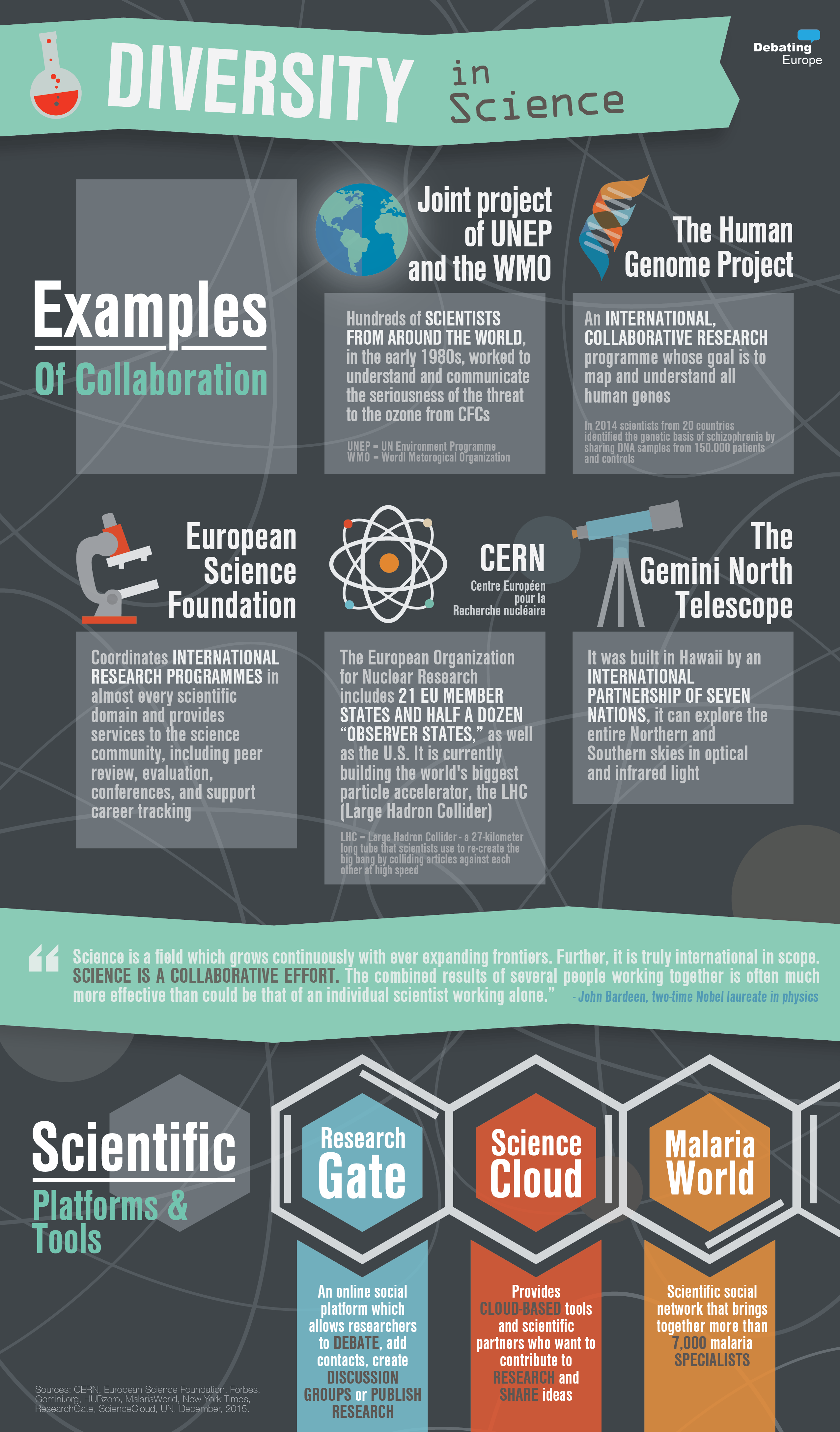 diversity-science-infographic