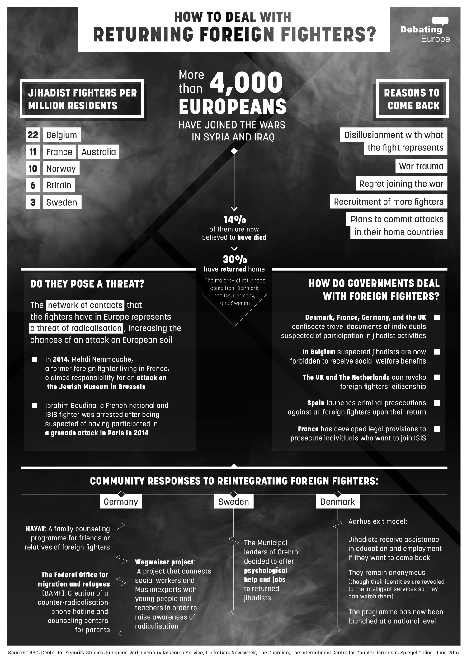 Fighters Europe Com: How Should European Governments Deal With Returning