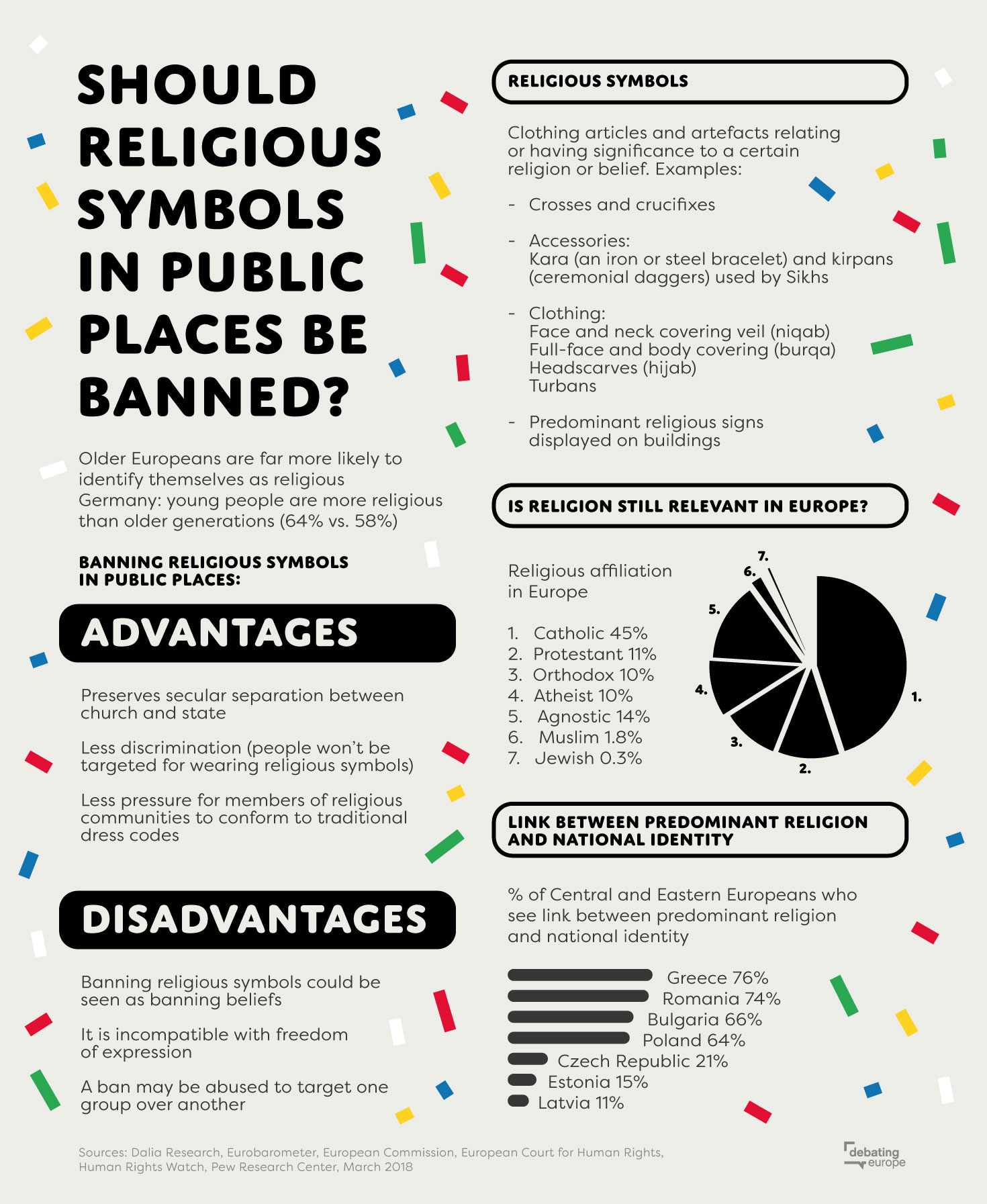 Should religious symbols be banned in public places debating europe curious to know more about the status of religious symbols in europe weve put together some facts and figures in the infographic below click for a bigger biocorpaavc Gallery