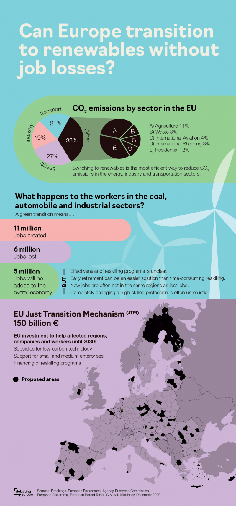 Infographic: Can Europe transition to a sustainable economy without job losses?
